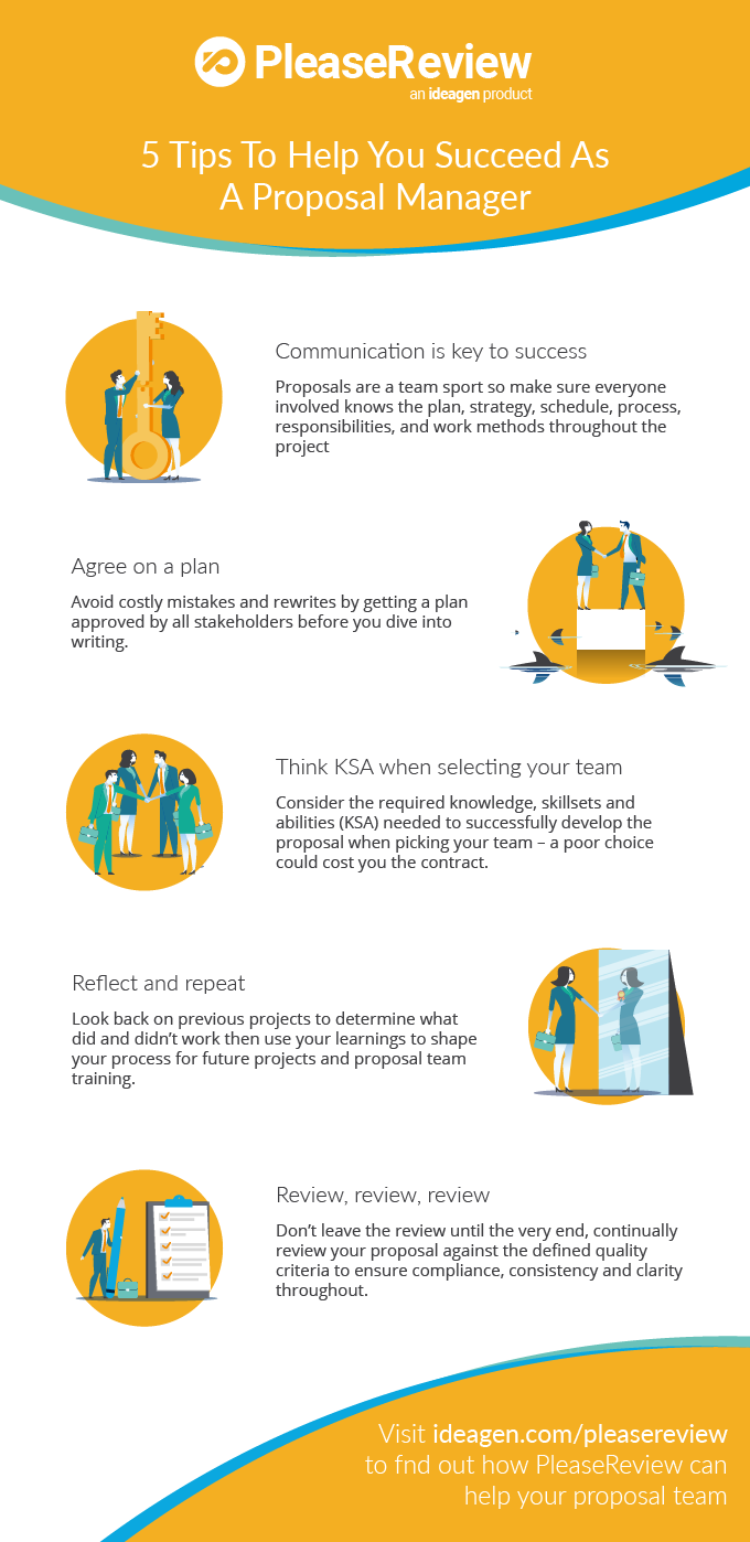 5 tips for a proposal manager inforgraphic